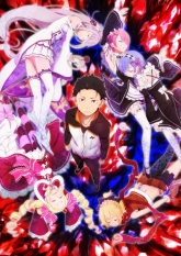Re:Zero - Starting Life in Another World Anime Dub Free